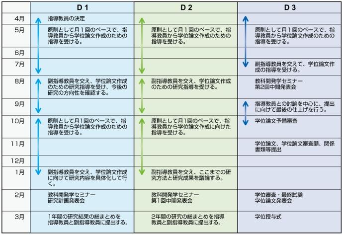 kd_schedule1