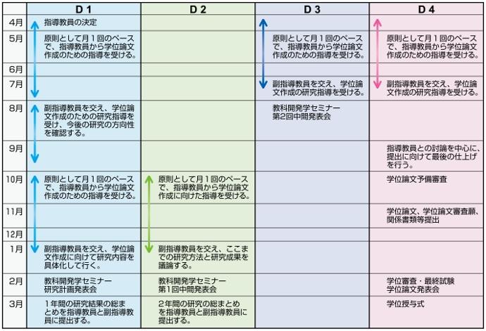 kd_schedule2